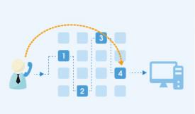 捷贝博登入助力某大型知名民营银行打造智能贝博平台下载客服热线
