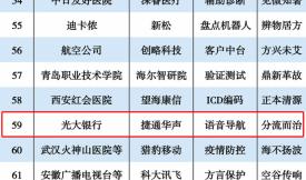 """APP贝博下载智能贝博平台下载导航入选""""2019年度人工智能案例TOP100"""""""